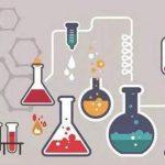 化学工程海归就业前景?